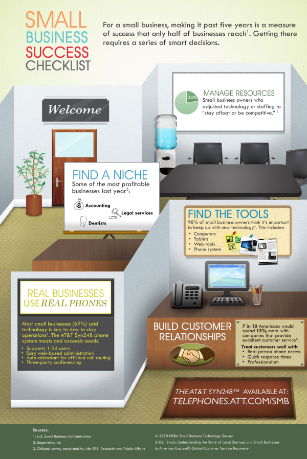 small business success tips infographic